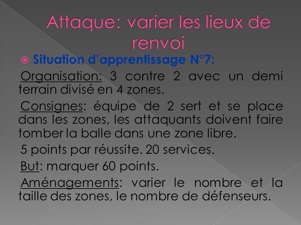 Situation dapprentissage N°7: Organisation: 3 contre 2 avec un demi terrain divisé en 4 zones.