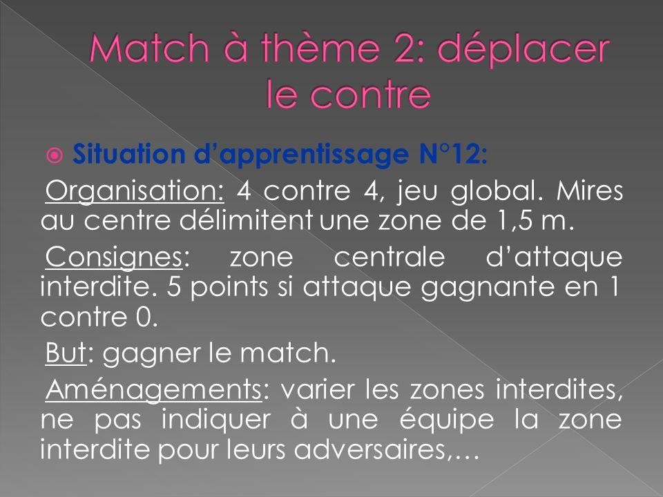 Situation dapprentissage N°12: Organisation: 4 contre 4, jeu global.