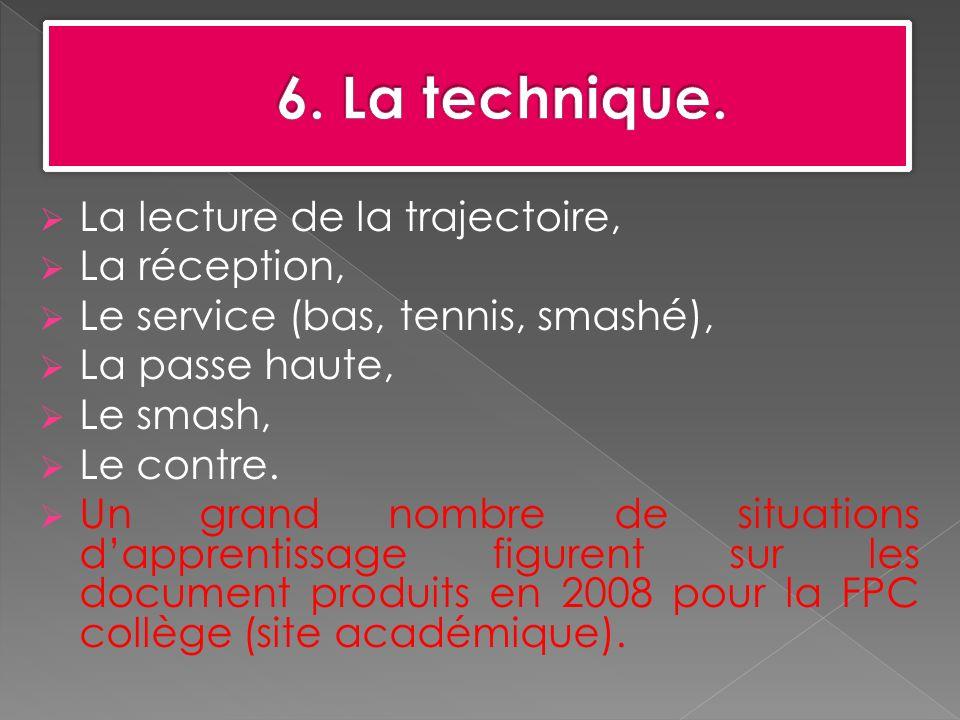 La lecture de la trajectoire, La réception, Le service (bas, tennis, smashé), La passe haute, Le smash, Le contre.