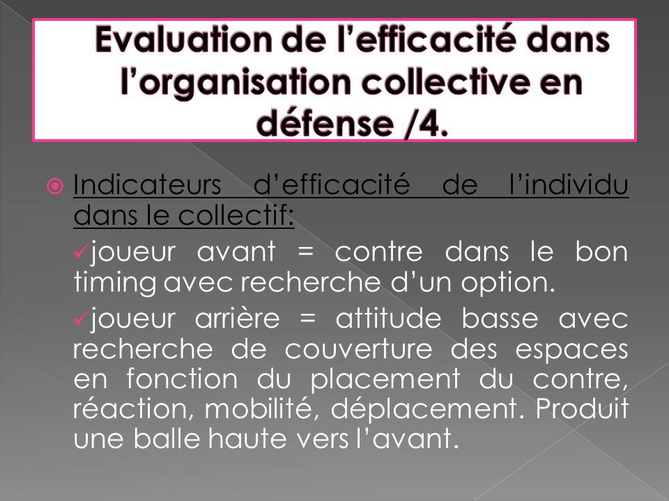 Indicateurs defficacité de lindividu dans le collectif: joueur avant = contre dans le bon timing avec recherche dun option.