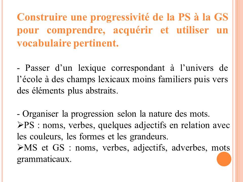 Construire une progressivité de la PS à la GS pour comprendre, acquérir et utiliser un vocabulaire pertinent. - Passer dun lexique correspondant à lun