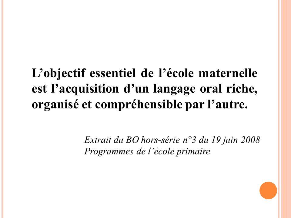 Lobjectif essentiel de lécole maternelle est lacquisition dun langage oral riche, organisé et compréhensible par lautre. Extrait du BO hors-série n°3