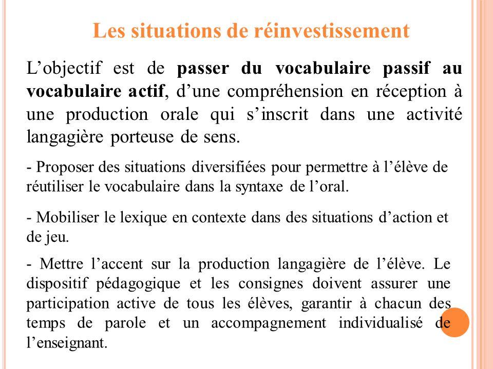Les situations de réinvestissement Lobjectif est de passer du vocabulaire passif au vocabulaire actif, dune compréhension en réception à une productio