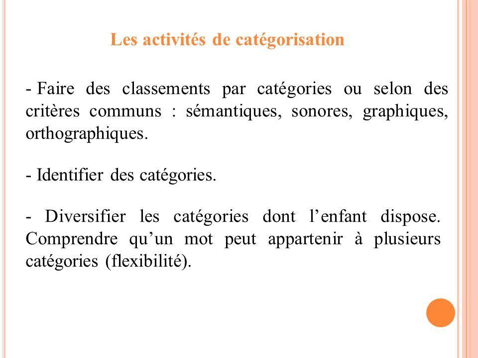Les activités de catégorisation - Faire des classements par catégories ou selon des critères communs : sémantiques, sonores, graphiques, orthographiqu