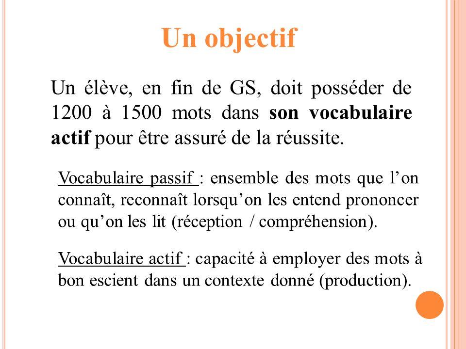 Un élève, en fin de GS, doit posséder de 1200 à 1500 mots dans son vocabulaire actif pour être assuré de la réussite. Un objectif Vocabulaire passif :
