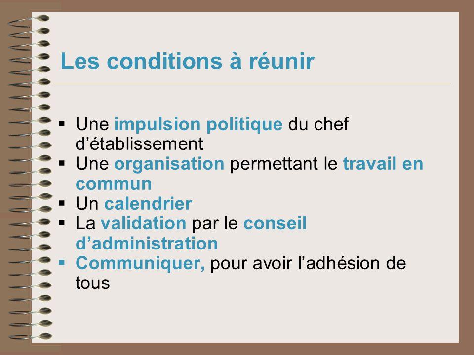 Les conditions à réunir Une impulsion politique du chef détablissement Une organisation permettant le travail en commun Un calendrier La validation pa
