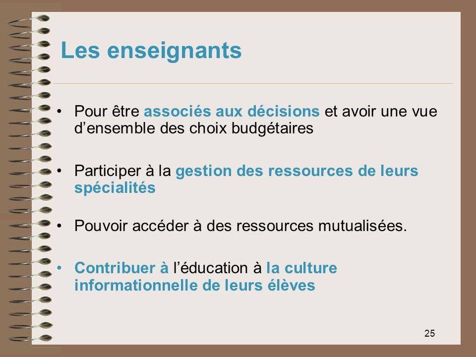 25 Les enseignants Pour être associés aux décisions et avoir une vue densemble des choix budgétaires Participer à la gestion des ressources de leurs s