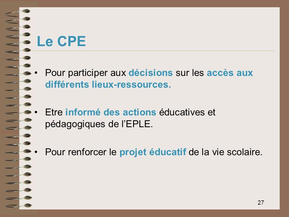 27 Le CPE Pour participer aux décisions sur les accès aux différents lieux-ressources. Etre informé des actions éducatives et pédagogiques de lEPLE. P