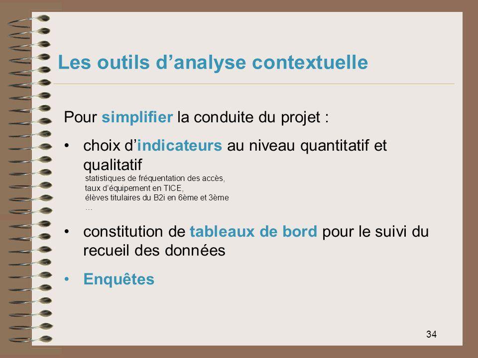 34 Les outils danalyse contextuelle Pour simplifier la conduite du projet : choix dindicateurs au niveau quantitatif et qualitatif statistiques de fré