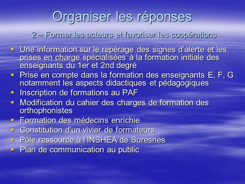Organiser les réponses 1 - Mobiliser les ressources Au plan départemental Au plan départemental - Proposition du groupe Handiscol pour adaptation des