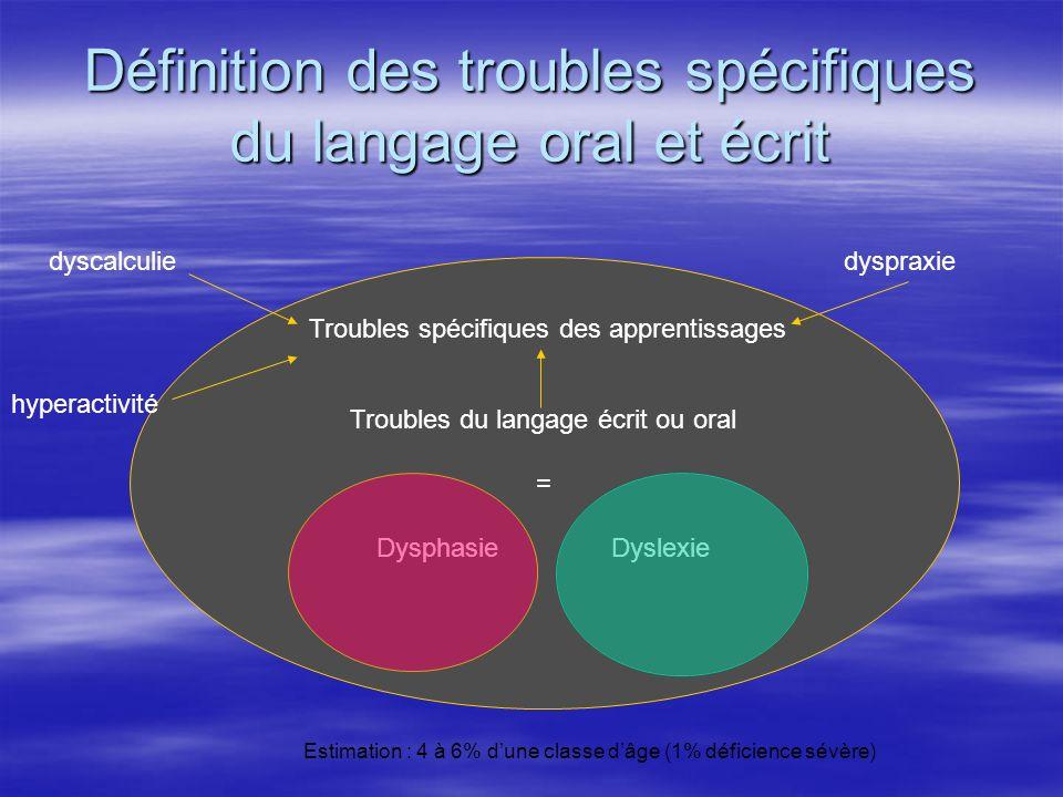 La maîtrise de langue écrite et orale Enjeu central de toute scolarité Enjeu central de toute scolarité Essentiel à lexercice de la citoyenneté Essent