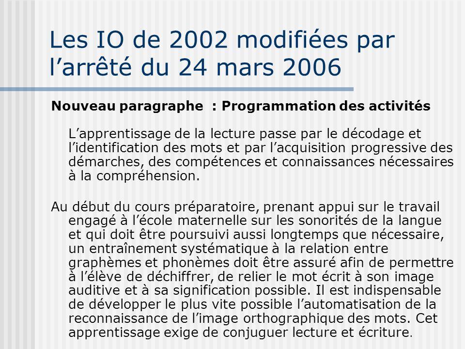 Les IO de 2002 modifiées par larrêté du 24 mars 2006 Nouveau paragraphe : Programmation des activités Lapprentissage de la lecture passe par le décoda