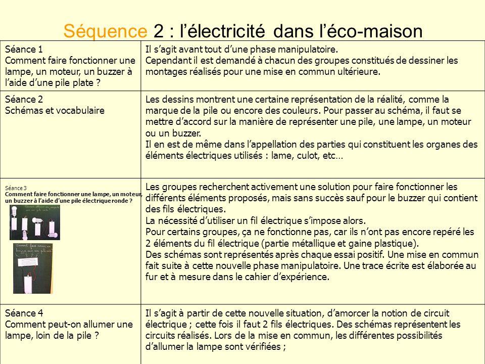 Séquence 2 : lélectricité dans léco-maison Séance 3 Comment faire fonctionner une lampe, un moteur, un buzzer à laide dune pile électrique ronde ? Séa