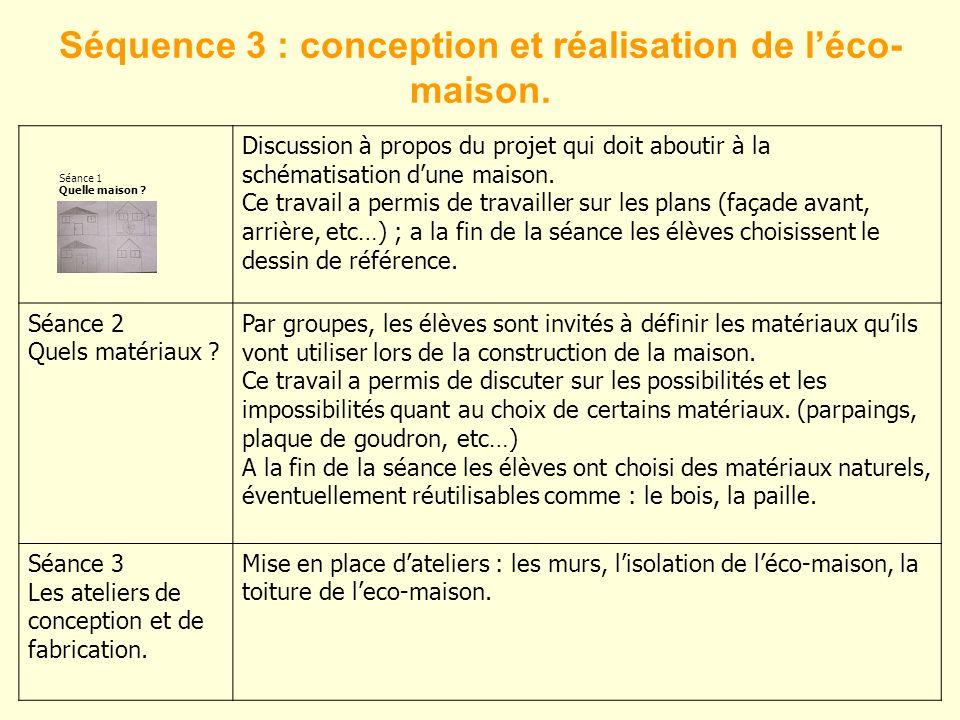 Séquence 3 : conception et réalisation de léco- maison. Séance 1 Quelle maison ? Discussion à propos du projet qui doit aboutir à la schématisation du