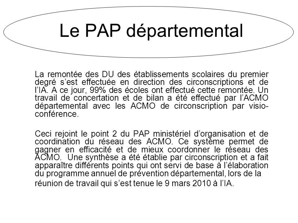 Le PAP départemental La remontée des DU des établissements scolaires du premier degré sest effectuée en direction des circonscriptions et de lIA.