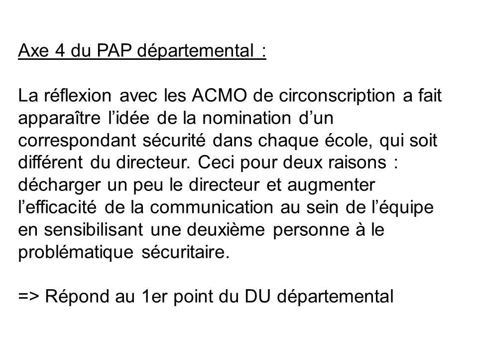 Axe 4 du PAP départemental : La réflexion avec les ACMO de circonscription a fait apparaître lidée de la nomination dun correspondant sécurité dans chaque école, qui soit différent du directeur.
