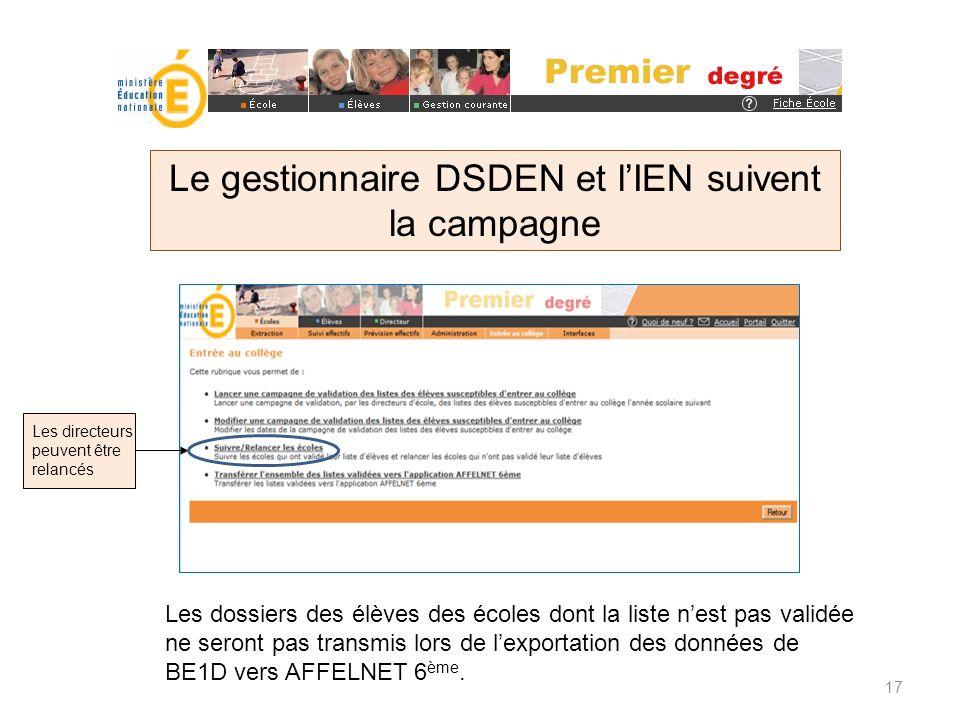 17 Le gestionnaire DSDEN et lIEN suivent la campagne Les directeurs peuvent être relancés Les dossiers des élèves des écoles dont la liste nest pas va