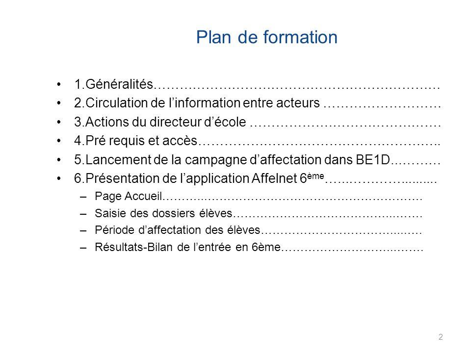 Plan de formation 1.Généralités………………………………………………………… 2.Circulation de linformation entre acteurs ……………………… 3.Actions du directeur décole ……………….……………