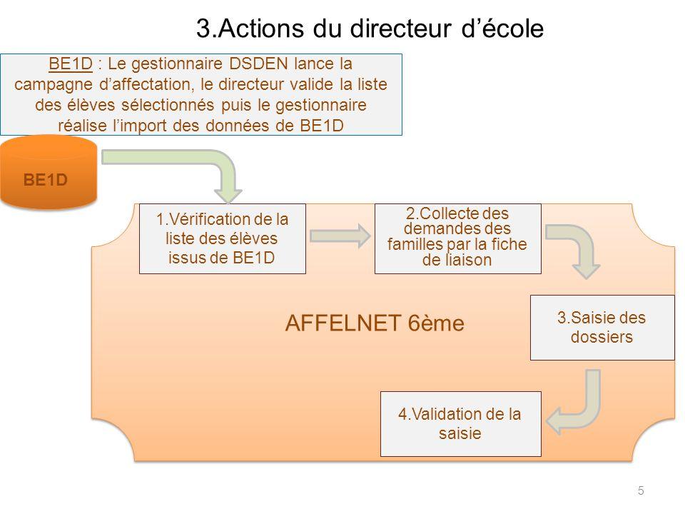 3.Actions du directeur décole 5 BE1D : Le gestionnaire DSDEN lance la campagne daffectation, le directeur valide la liste des élèves sélectionnés puis