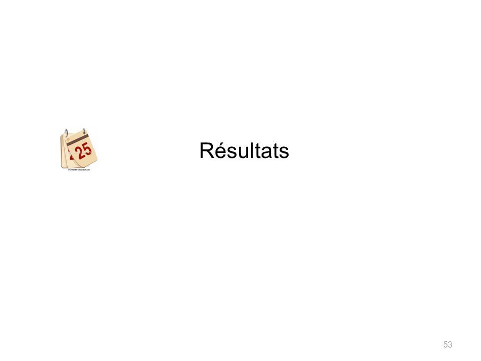 Résultats 53