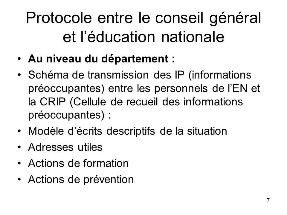 7 Protocole entre le conseil général et léducation nationale Au niveau du département : Schéma de transmission des IP (informations préoccupantes) ent