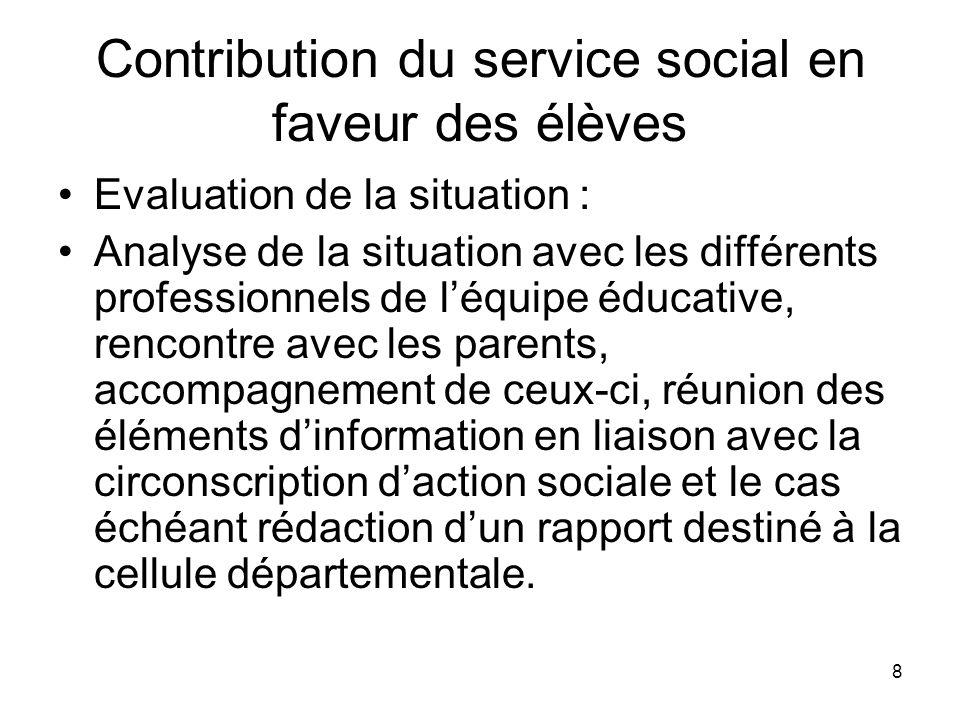 8 Contribution du service social en faveur des élèves Evaluation de la situation : Analyse de la situation avec les différents professionnels de léqui