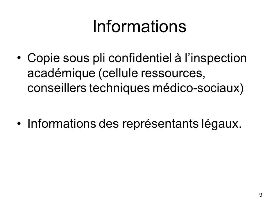 9 Informations Copie sous pli confidentiel à linspection académique (cellule ressources, conseillers techniques médico-sociaux) Informations des repré