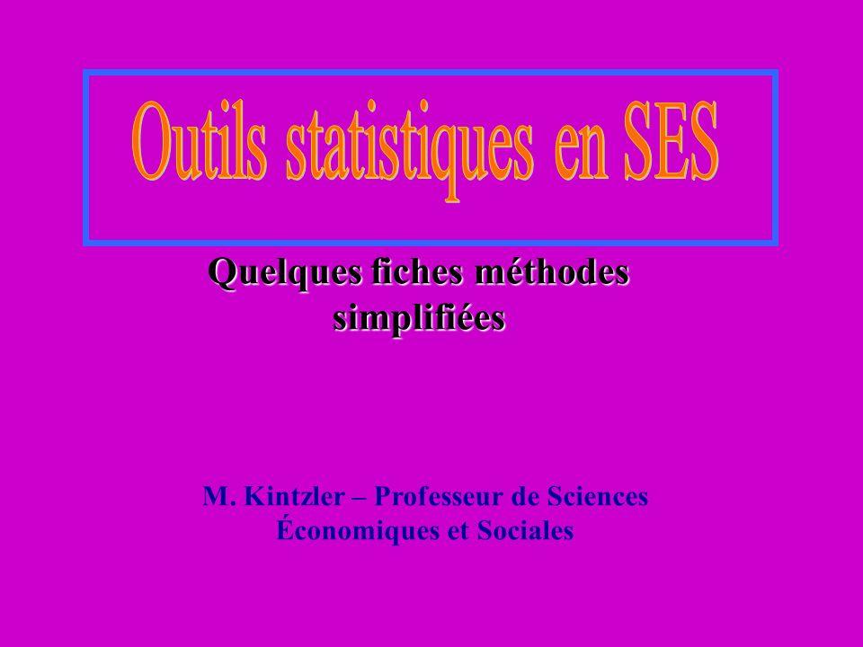 M. Kintzler – Professeur de Sciences Économiques et Sociales Quelques fiches méthodes simplifiées