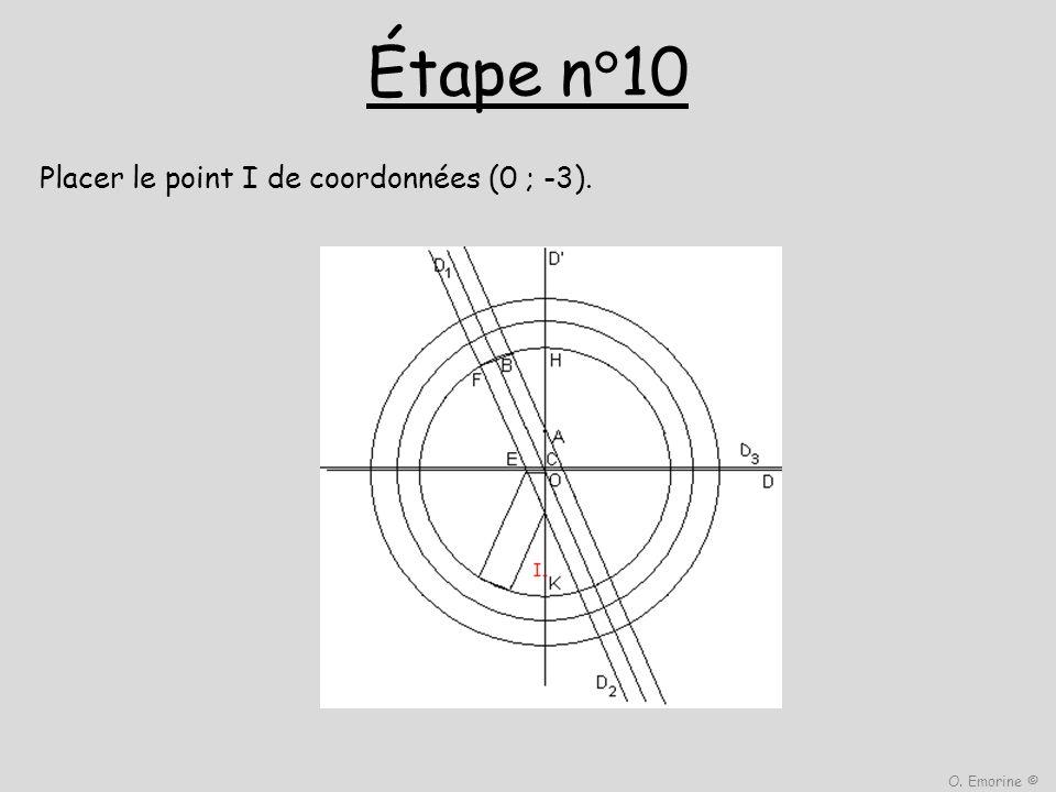 Étape n°10 Placer le point I de coordonnées (0 ; -3). O. Emorine ©