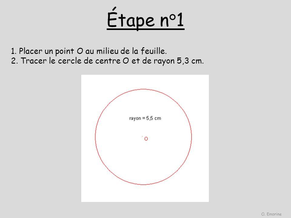 Étape n°1 1. Placer un point O au milieu de la feuille. 2. Tracer le cercle de centre O et de rayon 5,3 cm. O. Emorine