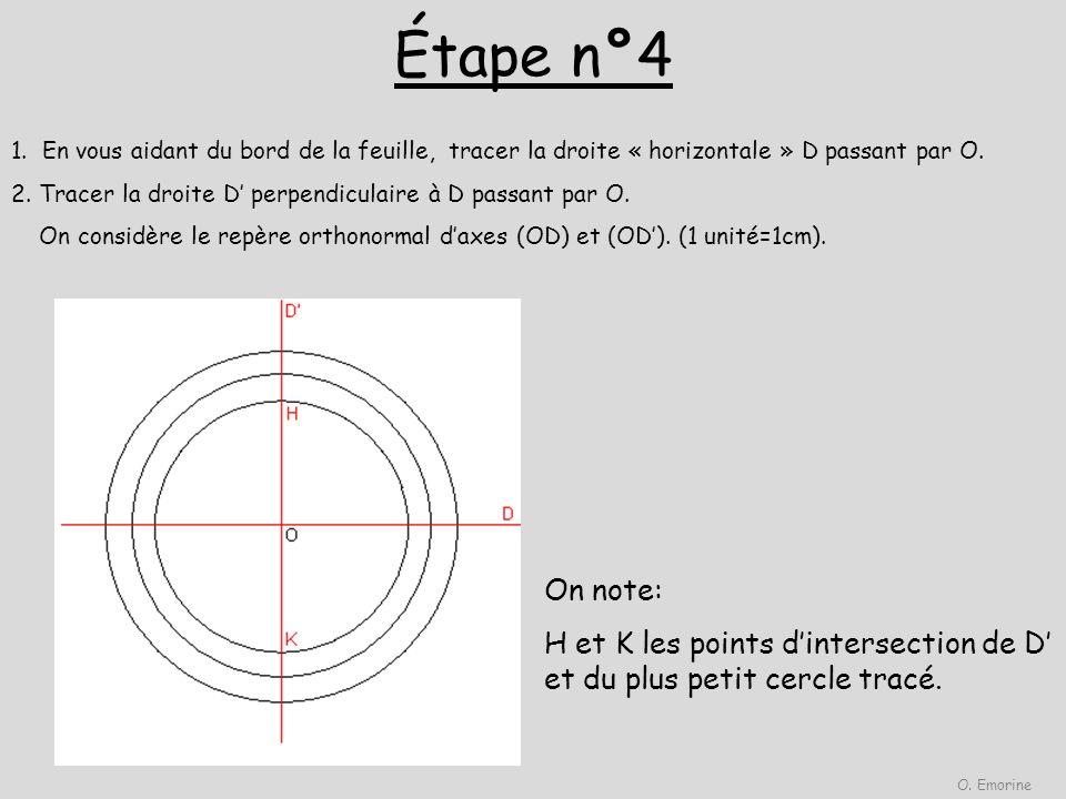 Étape n°4 1. En vous aidant du bord de la feuille, tracer la droite « horizontale » D passant par O. 2. Tracer la droite D perpendiculaire à D passant