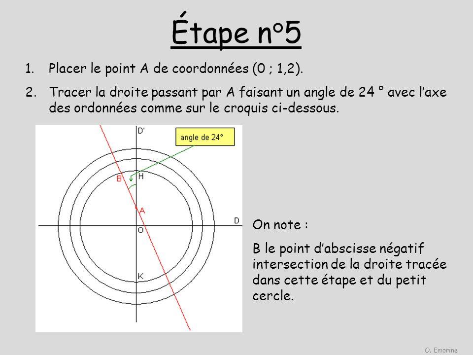Étape n°5 1.Placer le point A de coordonnées (0 ; 1,2). 2.Tracer la droite passant par A faisant un angle de 24 ° avec laxe des ordonnées comme sur le