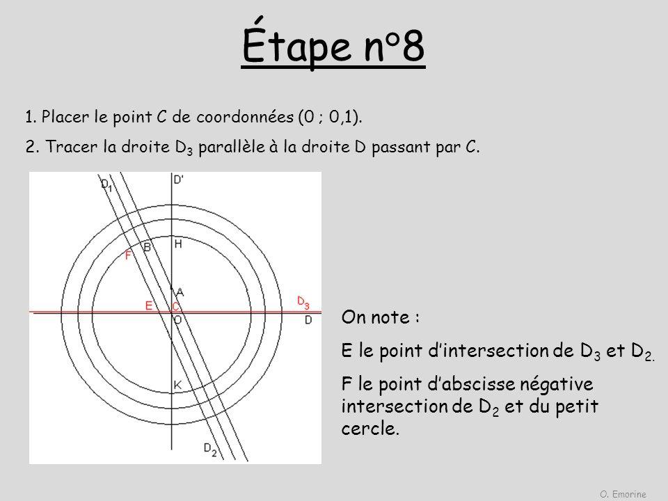 Étape n°8 1. Placer le point C de coordonnées (0 ; 0,1). 2. Tracer la droite D 3 parallèle à la droite D passant par C. On note : E le point dintersec