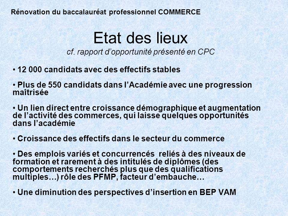Etat des lieux cf. rapport dopportunité présenté en CPC 12 000 candidats avec des effectifs stables Plus de 550 candidats dans lAcadémie avec une prog