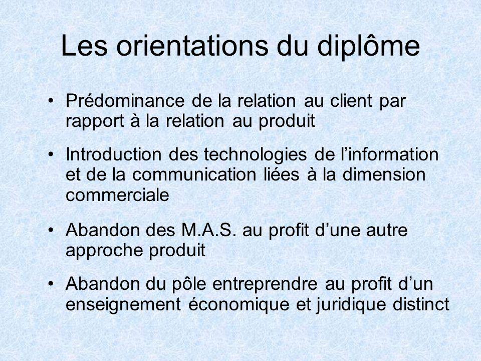 Les orientations du diplôme Prédominance de la relation au client par rapport à la relation au produit Introduction des technologies de linformation e