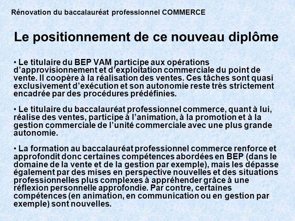 Le positionnement de ce nouveau diplôme Le titulaire du BEP VAM participe aux opérations dapprovisionnement et dexploitation commerciale du point de vente.