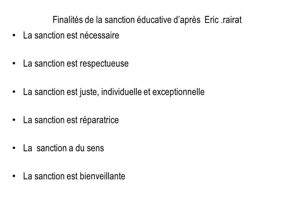 Finalités de la sanction éducative daprès Eric.rairat La sanction est nécessaire La sanction est respectueuse La sanction est juste, individuelle et e