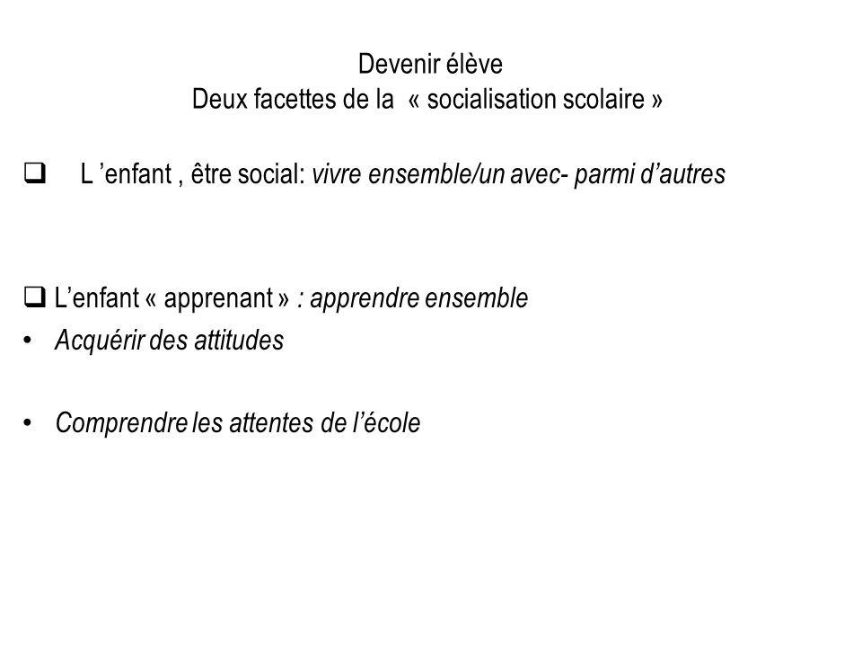 Devenir élève Deux facettes de la « socialisation scolaire » L enfant, être social: vivre ensemble/un avec- parmi dautres Lenfant « apprenant » : appr
