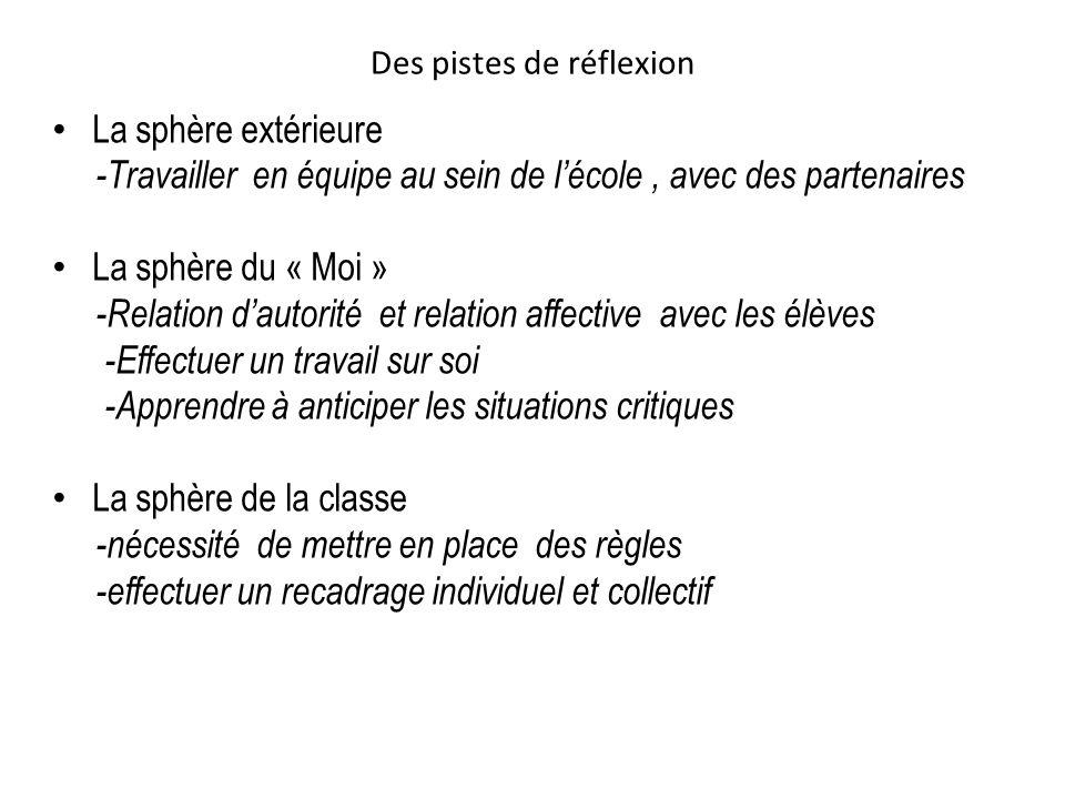 Des pistes de réflexion La sphère extérieure -Travailler en équipe au sein de lécole, avec des partenaires La sphère du « Moi » -Relation dautorité et