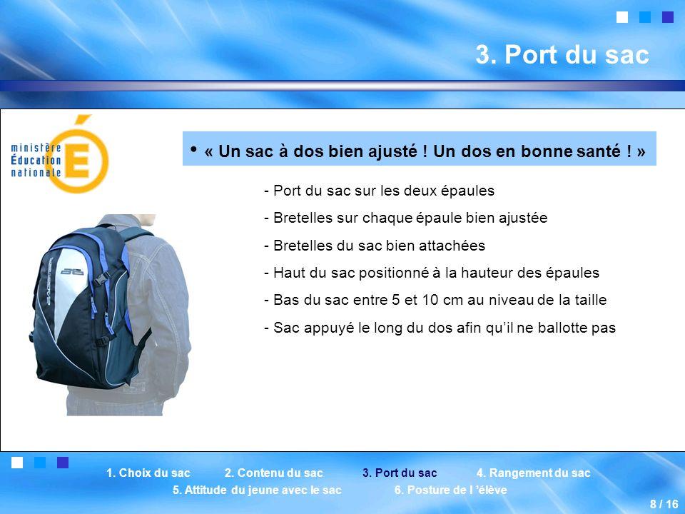 3. Port du sac 1. Choix du sac2. Contenu du sac3.