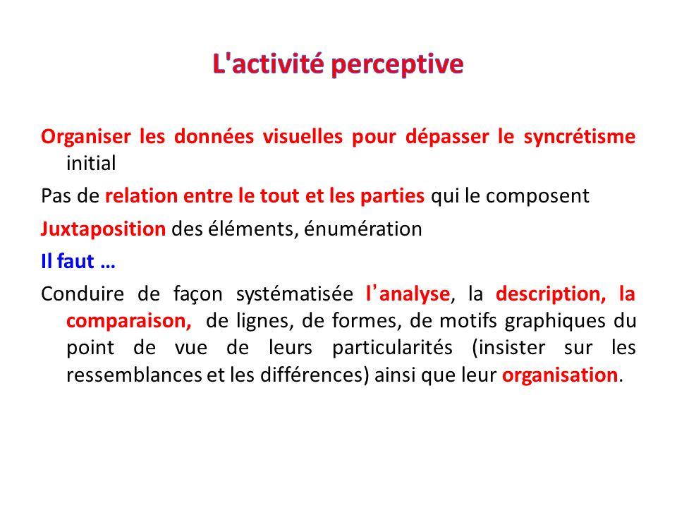 Organiser les données visuelles pour dépasser le syncrétisme initial Pas de relation entre le tout et les parties qui le composent Juxtaposition des é