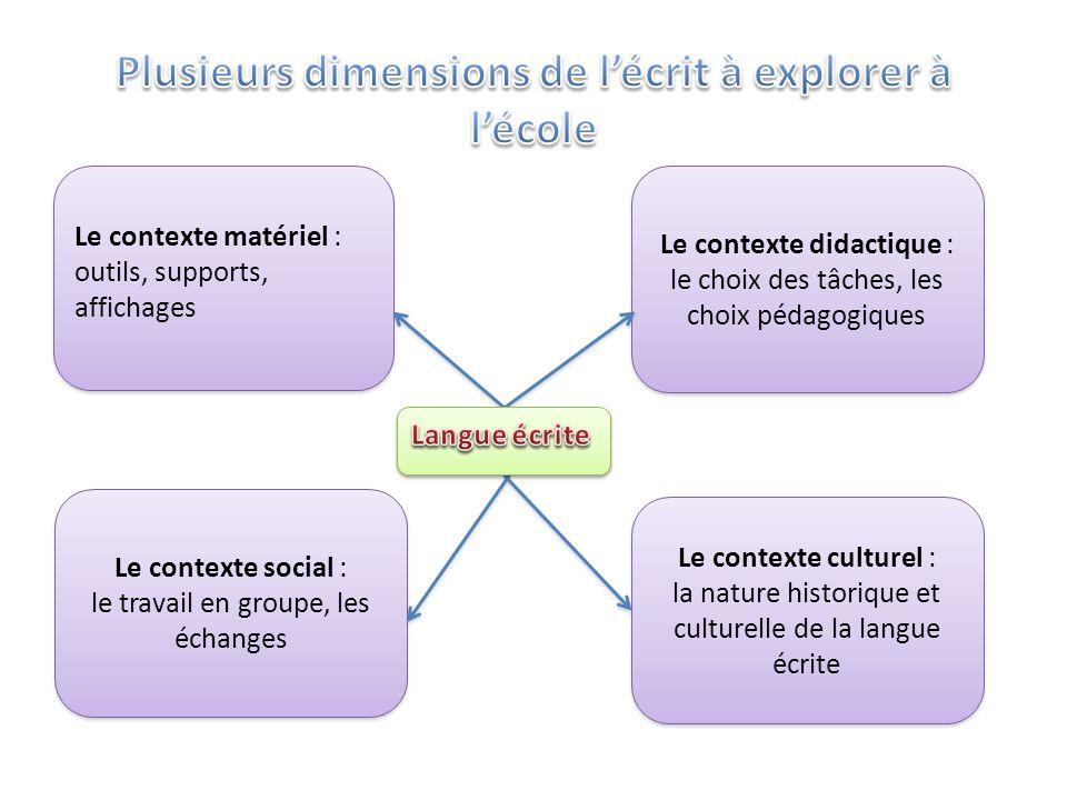 Le contexte matériel : outils, supports, affichages Le contexte social : le travail en groupe, les échanges Le contexte social : le travail en groupe,
