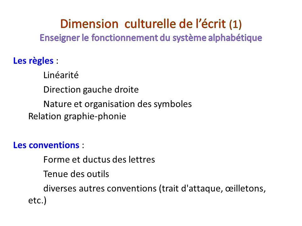 Les règles : Linéarité Direction gauche droite Nature et organisation des symboles Relation graphie-phonie Les conventions : Forme et ductus des lettr