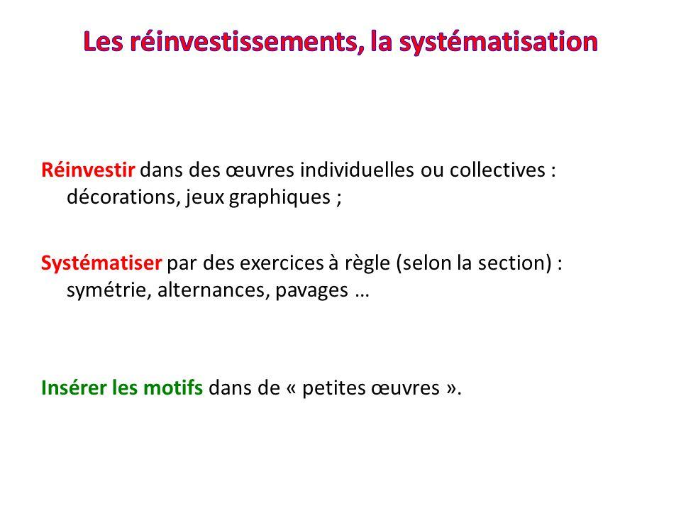 Réinvestir dans des œuvres individuelles ou collectives : décorations, jeux graphiques ; Systématiser par des exercices à règle (selon la section) : s