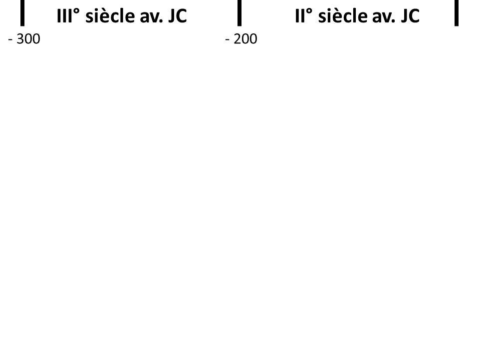 III° siècle av. JCII° siècle av. JC - 200- 300
