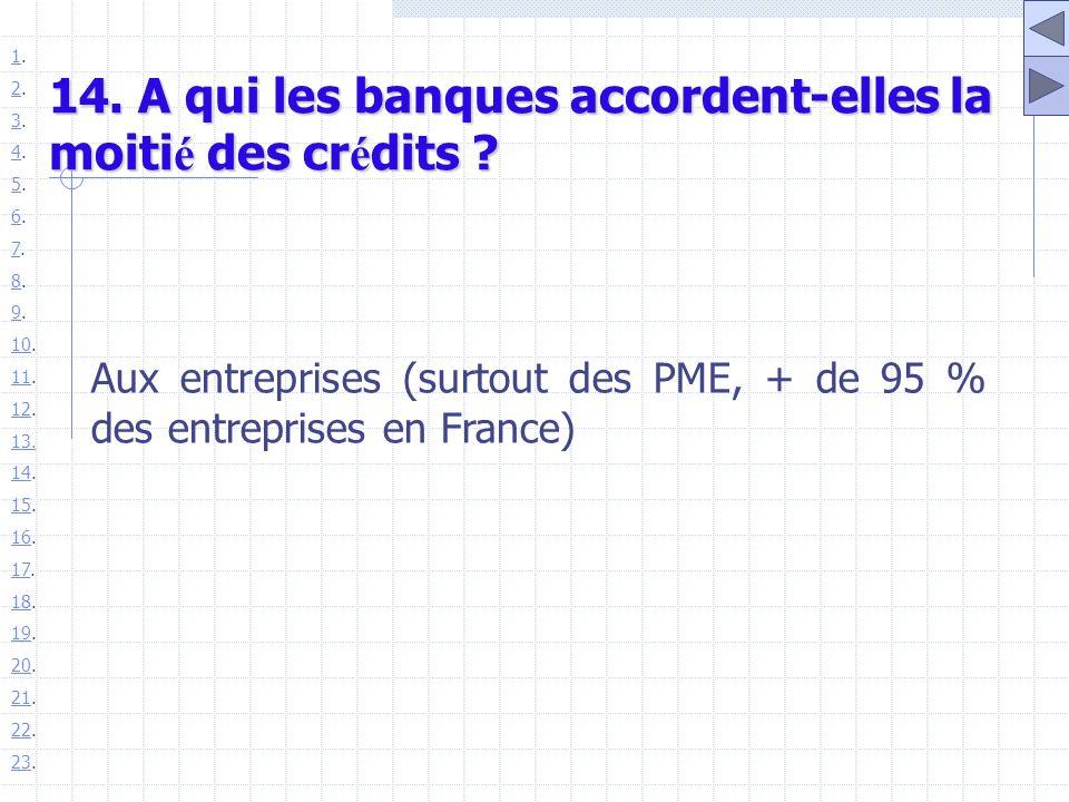14. A qui les banques accordent-elles la moiti é des cr é dits ? Aux entreprises (surtout des PME, + de 95 % des entreprises en France) 11. 22. 33. 44