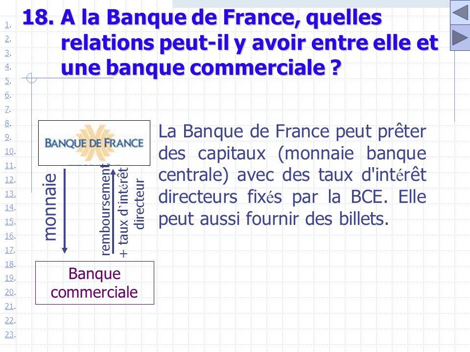 18. A la Banque de France, quelles relations peut-il y avoir entre elle et une banque commerciale ? La Banque de France peut prêter des capitaux (monn