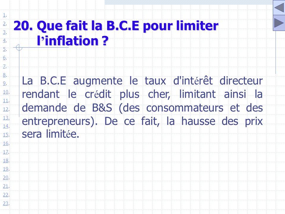 20. Que fait la B.C.E pour limiter l inflation ? La B.C.E augmente le taux d'int é rêt directeur rendant le cr é dit plus cher, limitant ainsi la dema