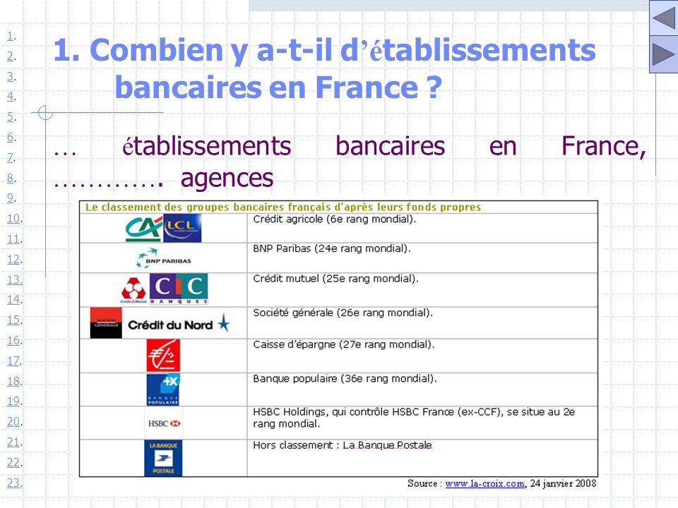 1. Combien y a-t-il d é tablissements bancaires en France ? 11. 22. 33. 44. 55. 66. 77. 88. 99. 1010. 1111. 1212. 13. 1414. 1515. 1616. 1717. 1818. 19