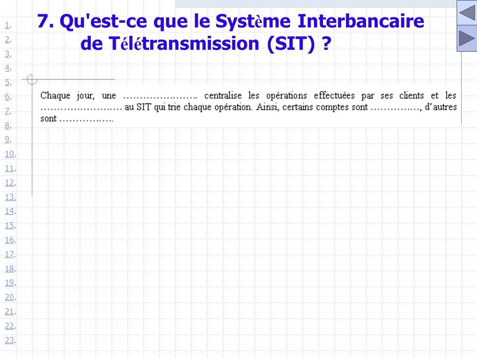 7. Qu'est-ce que le Syst è me Interbancaire de T é l é transmission (SIT) ? 11. 22. 33. 44. 55. 66. 77. 88. 99. 1010. 1111. 1212. 13. 1414. 1515. 1616
